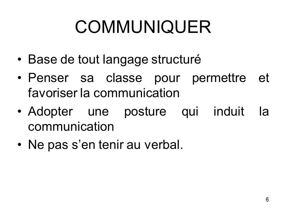 6 COMMUNIQUER Base de tout langage structuré Penser sa classe pour permettre et favoriser la communication Adopter une posture qui induit la communica