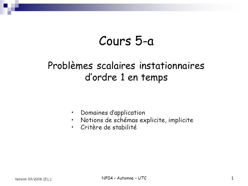 NF04 - Automne - UTC1 Version 09/2006 (E.L.) Cours 5-a Problèmes scalaires instationnaires dordre 1 en temps Domaines dapplication Notions de schémas