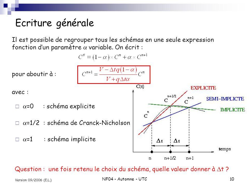 NF04 - Automne - UTC10 Version 09/2006 (E.L.) Ecriture générale Il est possible de regrouper tous les schémas en une seule expression fonction dun par