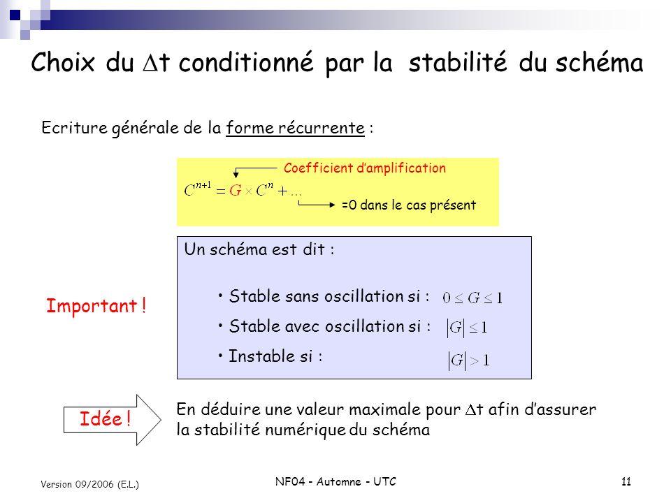 NF04 - Automne - UTC11 Version 09/2006 (E.L.) Choix du t conditionné par la stabilité du schéma Ecriture générale de la forme récurrente : Coefficient
