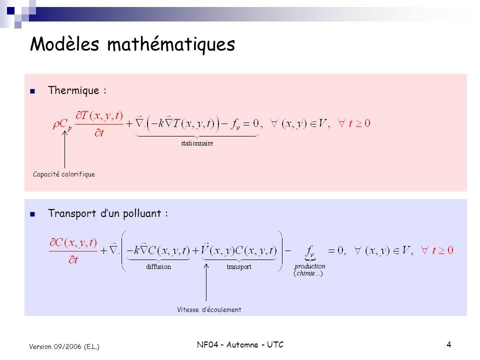 NF04 - Automne - UTC5 Version 09/2006 (E.L.) Modèle simplifié : pas de variable despace Evolution de la concentration dans un réservoir Condition initiale : eau+polluant, C(t=0)=Co Le processus consiste à purger le réservoir avec de leau pure (C=0) On a : V : volume du réservoir [litres] C(t) : concentration homogène (mélangeur) [gr/litre] q : débit [litres/sec.] Mélangeur (utile pour avoir une concentration homogène) Volume V Concentration C(t) q q Litre/sec.