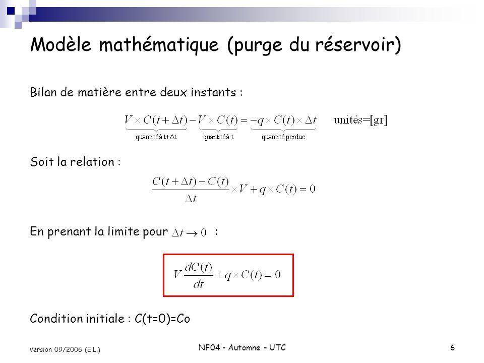 NF04 - Automne - UTC6 Version 09/2006 (E.L.) Modèle mathématique (purge du réservoir) Bilan de matière entre deux instants : Soit la relation : En pre