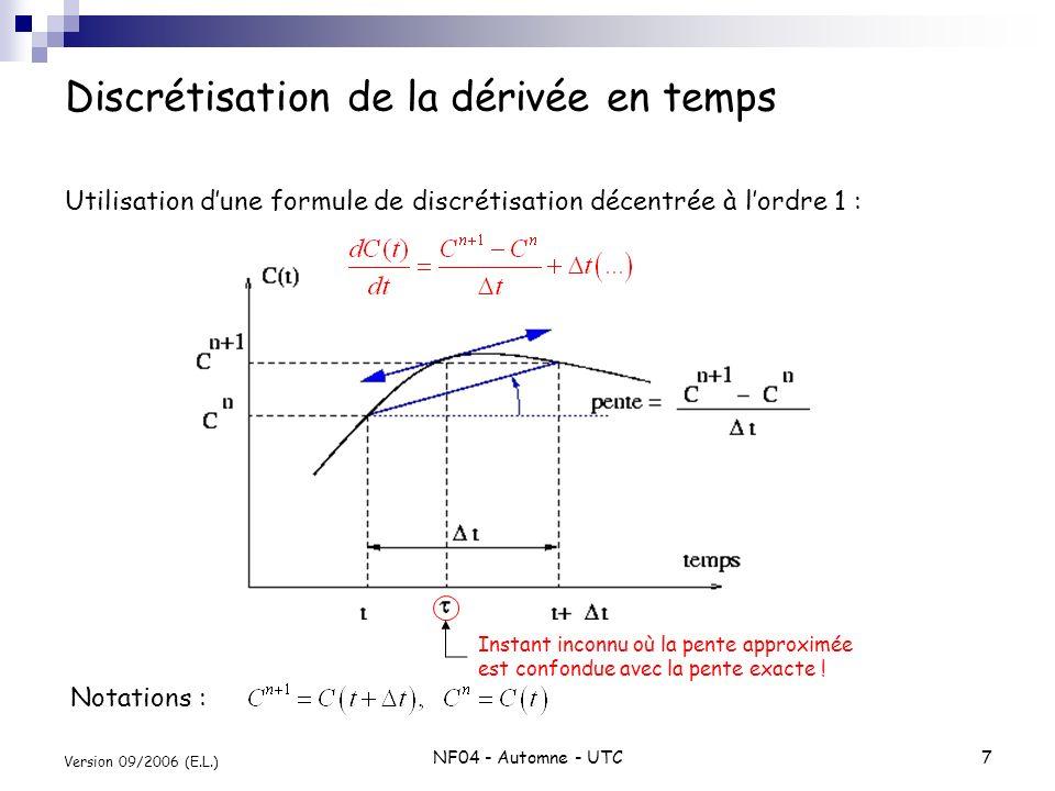 NF04 - Automne - UTC7 Version 09/2006 (E.L.) Discrétisation de la dérivée en temps Utilisation dune formule de discrétisation décentrée à lordre 1 : N