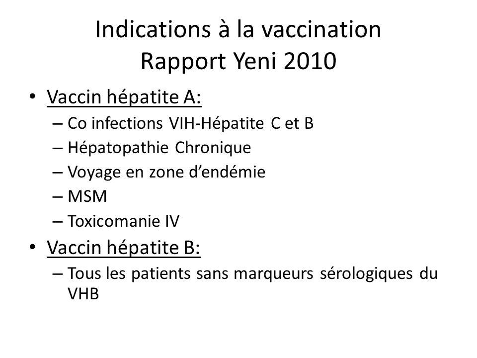 Indications à la vaccination Rapport Yeni 2010 Vaccin hépatite A: – Co infections VIH-Hépatite C et B – Hépatopathie Chronique – Voyage en zone dendém