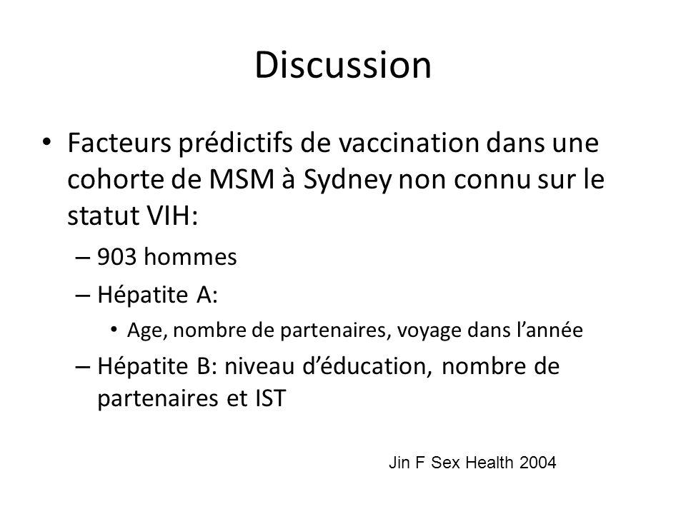 Discussion Facteurs prédictifs de vaccination dans une cohorte de MSM à Sydney non connu sur le statut VIH: – 903 hommes – Hépatite A: Age, nombre de