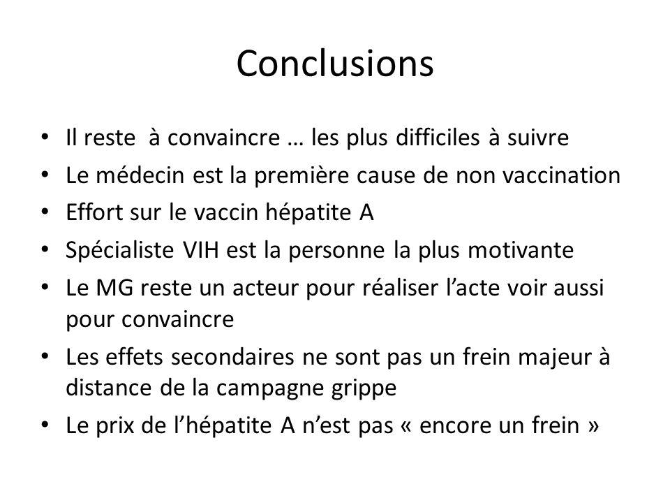 Conclusions Il reste à convaincre … les plus difficiles à suivre Le médecin est la première cause de non vaccination Effort sur le vaccin hépatite A S