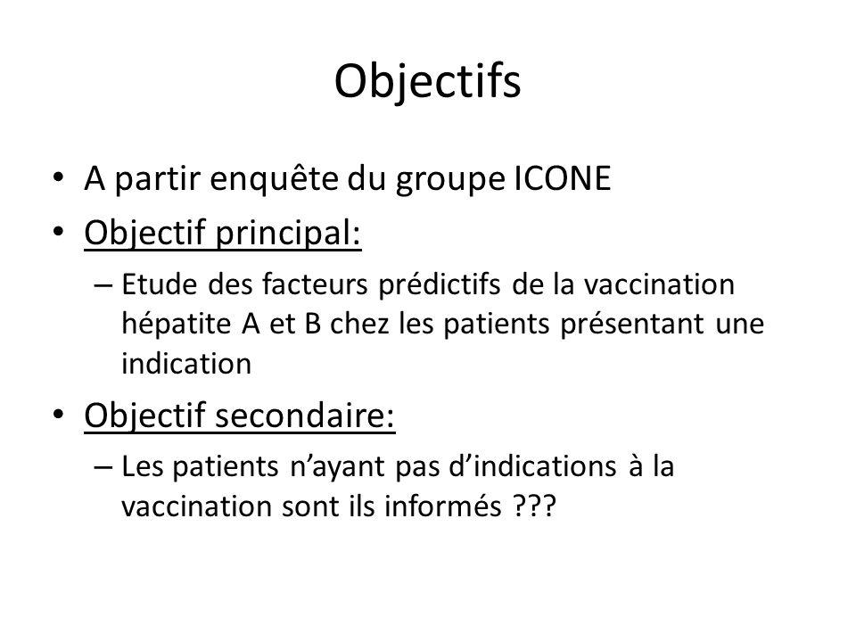 Objectifs A partir enquête du groupe ICONE Objectif principal: – Etude des facteurs prédictifs de la vaccination hépatite A et B chez les patients pré