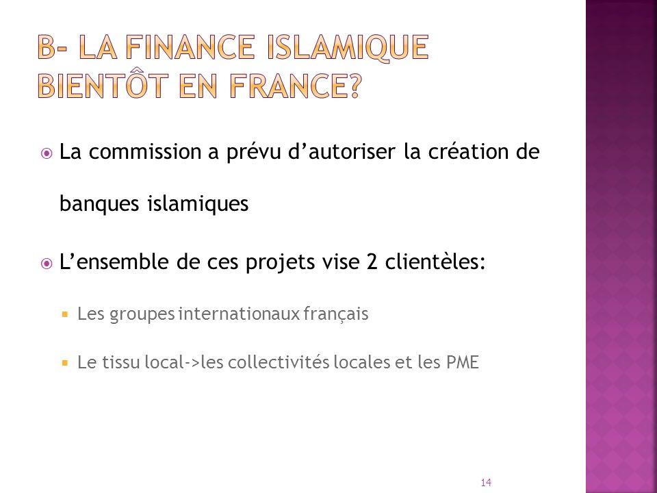 La commission a prévu dautoriser la création de banques islamiques Lensemble de ces projets vise 2 clientèles: Les groupes internationaux français Le