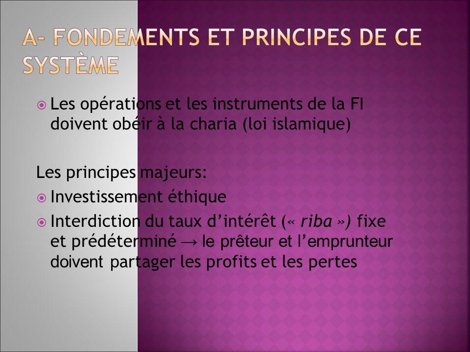 Les opérations et les instruments de la FI doivent obéir à la charia (loi islamique) Les principes majeurs: Investissement éthique Interdiction du tau