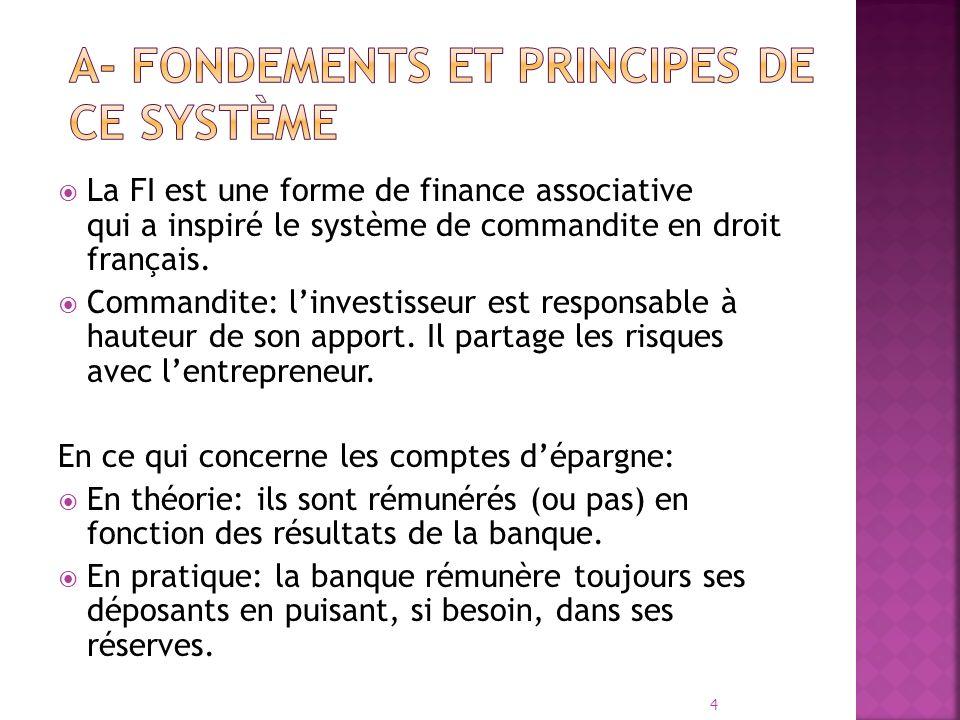 La FI est une forme de finance associative qui a inspiré le système de commandite en droit français. Commandite: linvestisseur est responsable à haute