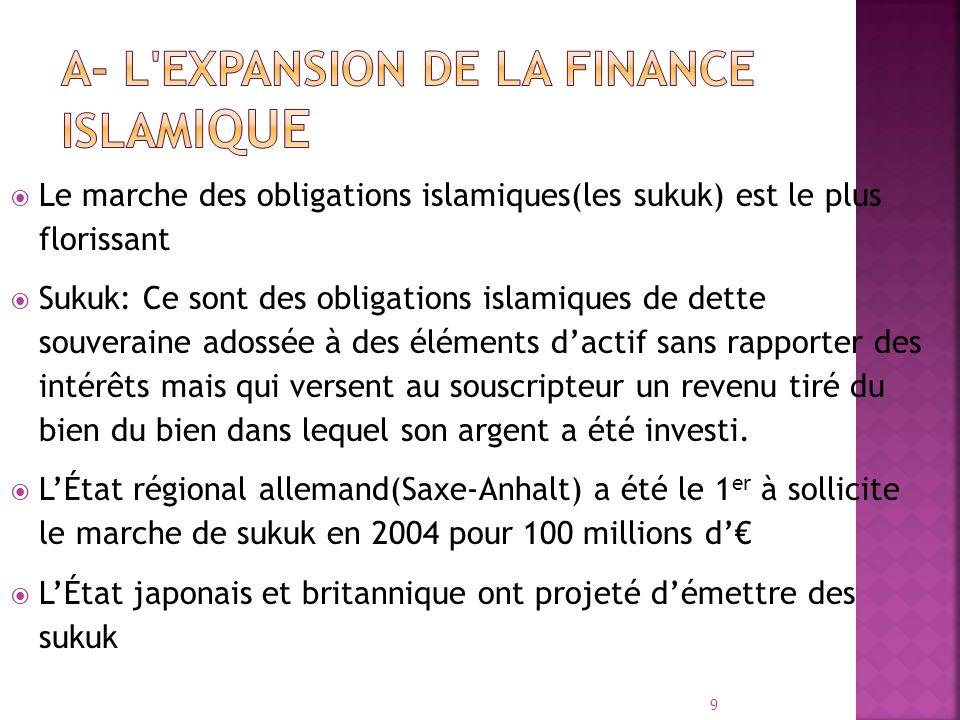 Le marche des obligations islamiques(les sukuk) est le plus florissant Sukuk: Ce sont des obligations islamiques de dette souveraine adossée à des élé