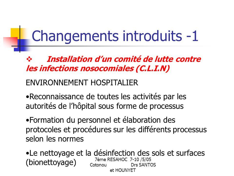 7ème RESAHOC 7-10 /5/05 Cotonou Drs SANTOS et HOUNYET Changements introduits -1 Installation dun comité de lutte contre les infections nosocomiales (C.L.I.N) ENVIRONNEMENT HOSPITALIER Reconnaissance de toutes les activités par les autorités de lhôpital sous forme de processus Formation du personnel et élaboration des protocoles et procédures sur les différents processus selon les normes Le nettoyage et la désinfection des sols et surfaces (bionettoyage)