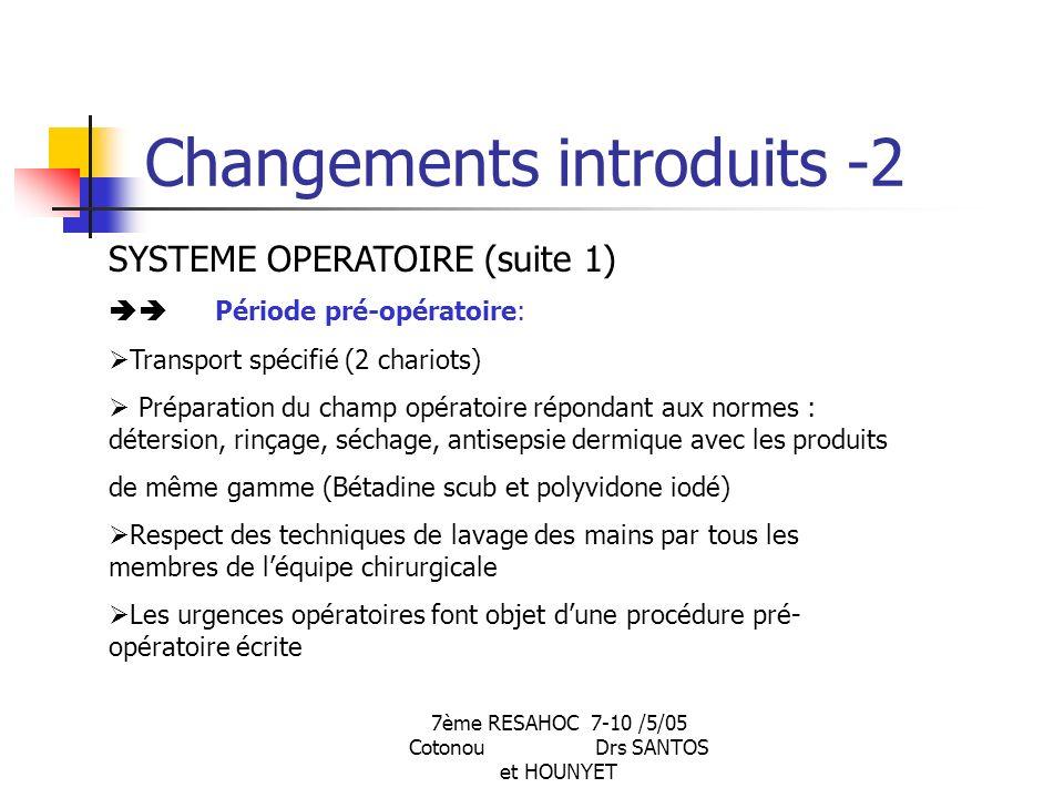 7ème RESAHOC 7-10 /5/05 Cotonou Drs SANTOS et HOUNYET Changements introduits -2 SYSTEME OPERATOIRE (suite 1) Période pré-opératoire: Transport spécifié (2 chariots) Préparation du champ opératoire répondant aux normes : détersion, rinçage, séchage, antisepsie dermique avec les produits de même gamme (Bétadine scub et polyvidone iodé) Respect des techniques de lavage des mains par tous les membres de léquipe chirurgicale Les urgences opératoires font objet dune procédure pré- opératoire écrite