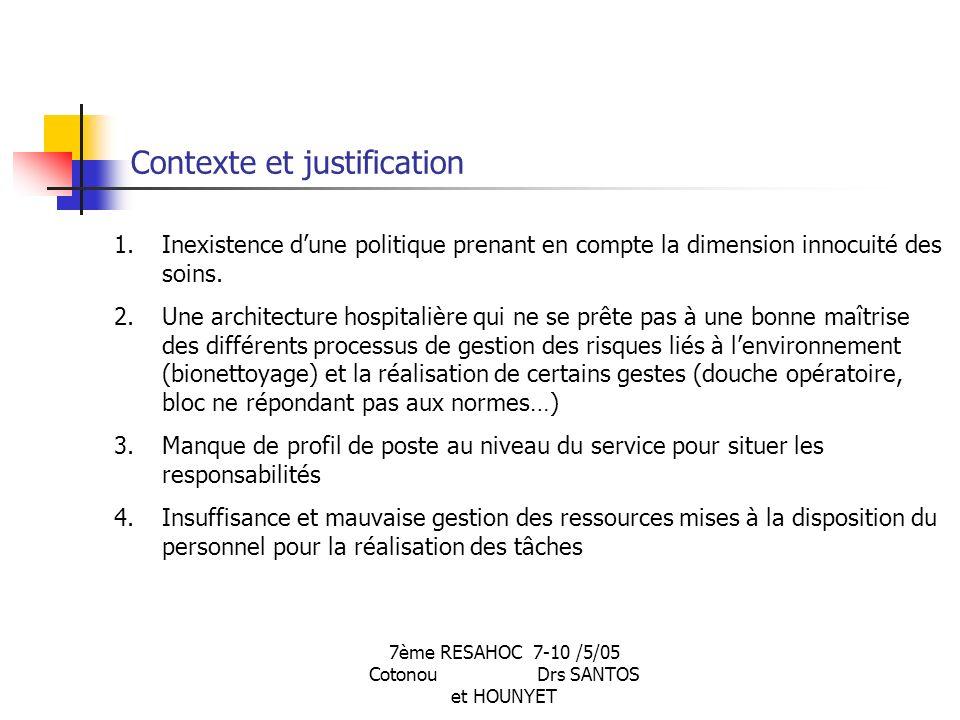 7ème RESAHOC 7-10 /5/05 Cotonou Drs SANTOS et HOUNYET Contexte et justification 1.Inexistence dune politique prenant en compte la dimension innocuité des soins.