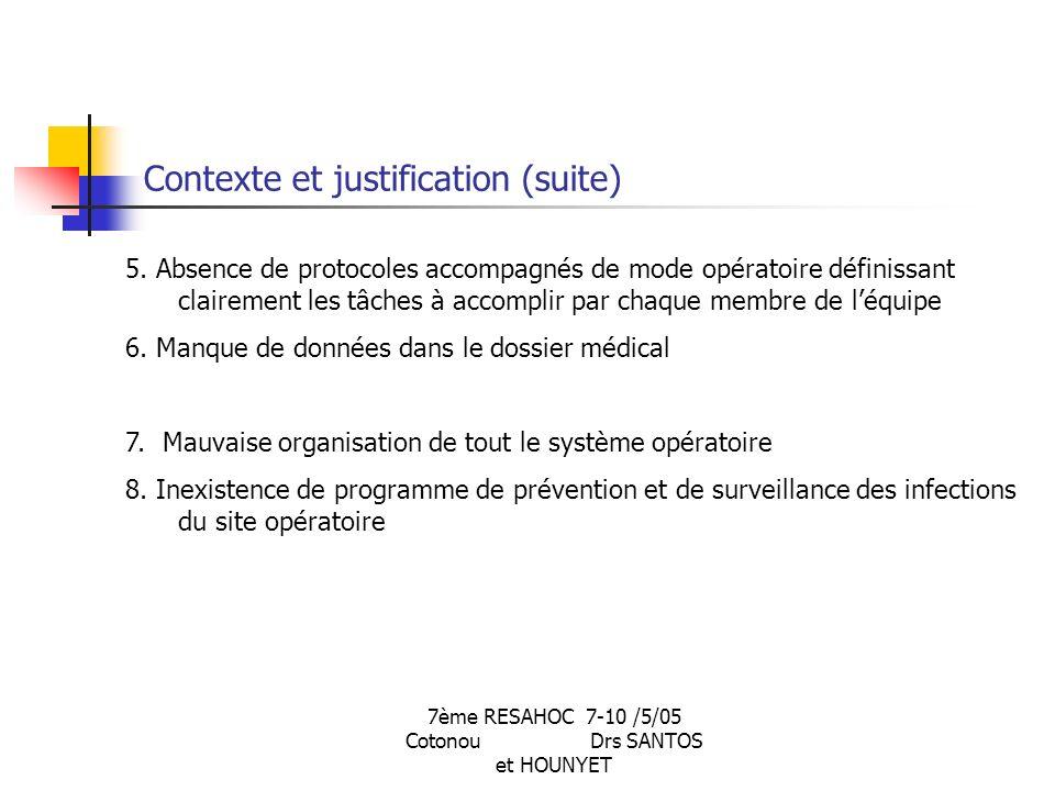 7ème RESAHOC 7-10 /5/05 Cotonou Drs SANTOS et HOUNYET Contexte et justification (suite) 5.