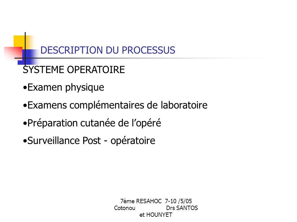 7ème RESAHOC 7-10 /5/05 Cotonou Drs SANTOS et HOUNYET DESCRIPTION DU PROCESSUS SYSTEME OPERATOIRE Examen physique Examens complémentaires de laboratoire Préparation cutanée de lopéré Surveillance Post - opératoire