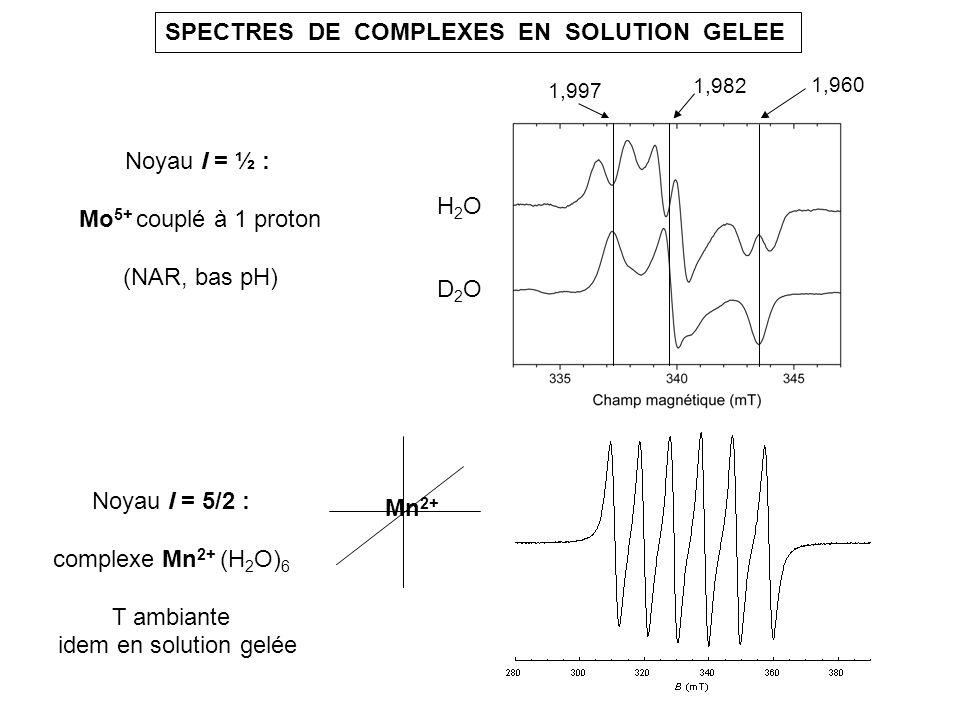 SPECTRES DE COMPLEXES EN SOLUTION GELEE Noyau I = ½ : Mo 5+ couplé à 1 proton (NAR, bas pH) Noyau I = 5/2 : complexe Mn 2+ (H 2 O) 6 T ambiante idem e
