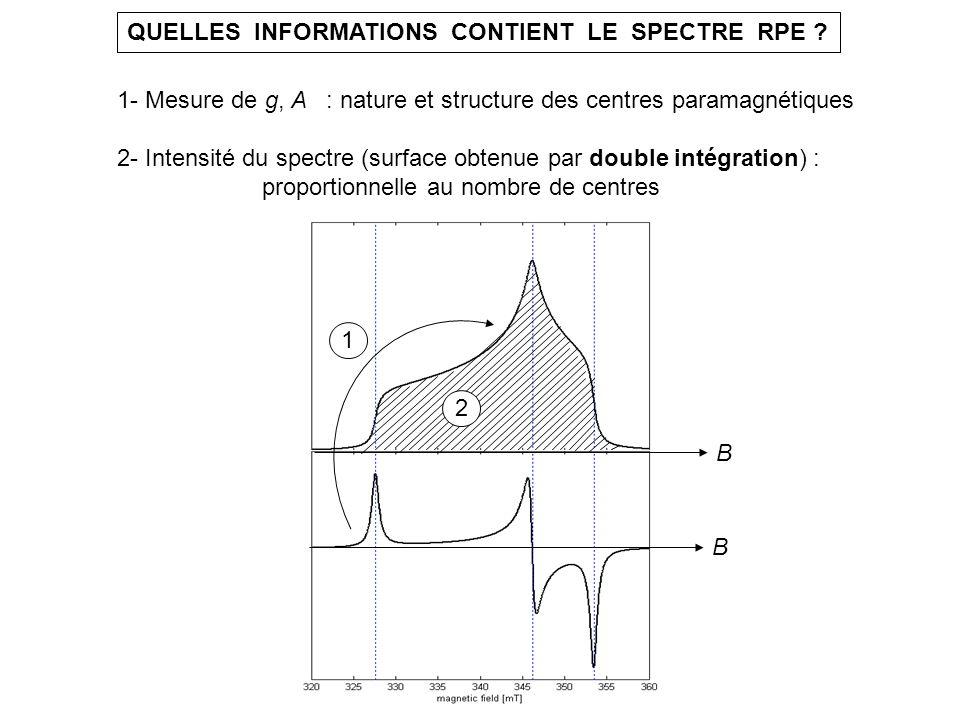 QUELLES INFORMATIONS CONTIENT LE SPECTRE RPE ? 1- Mesure de g, A : nature et structure des centres paramagnétiques 2- Intensité du spectre (surface ob