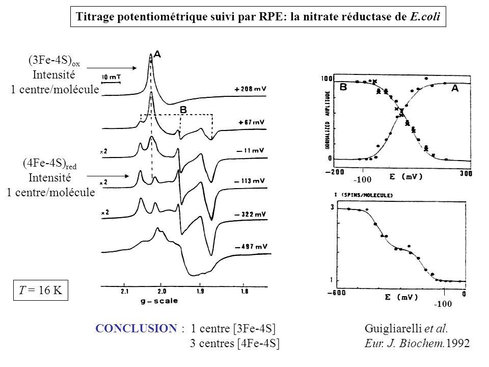 Titrage potentiométrique suivi par RPE: la nitrate réductase de E.coli T = 16 K -100 (3Fe-4S) ox Intensité 1 centre/molécule CONCLUSION : 1 centre [3F