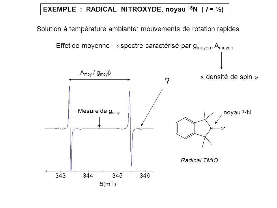 EXEMPLE : RADICAL NITROXYDE, noyau 15 N ( I = ½) Solution à température ambiante: mouvements de rotation rapides Effet de moyenne spectre caractérisé