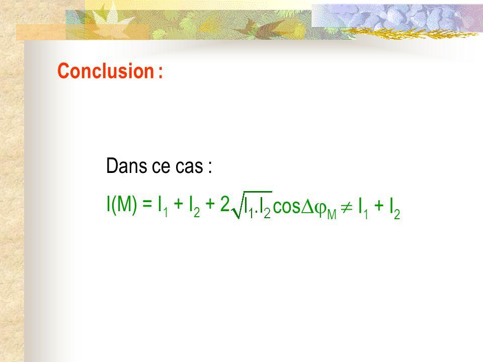Conclusion : Deux ondes interfèrent si elles sont cohérentes entre elles. Pour cela il faut nécessairement : Quelles soient isochrones, i.e. quelles a