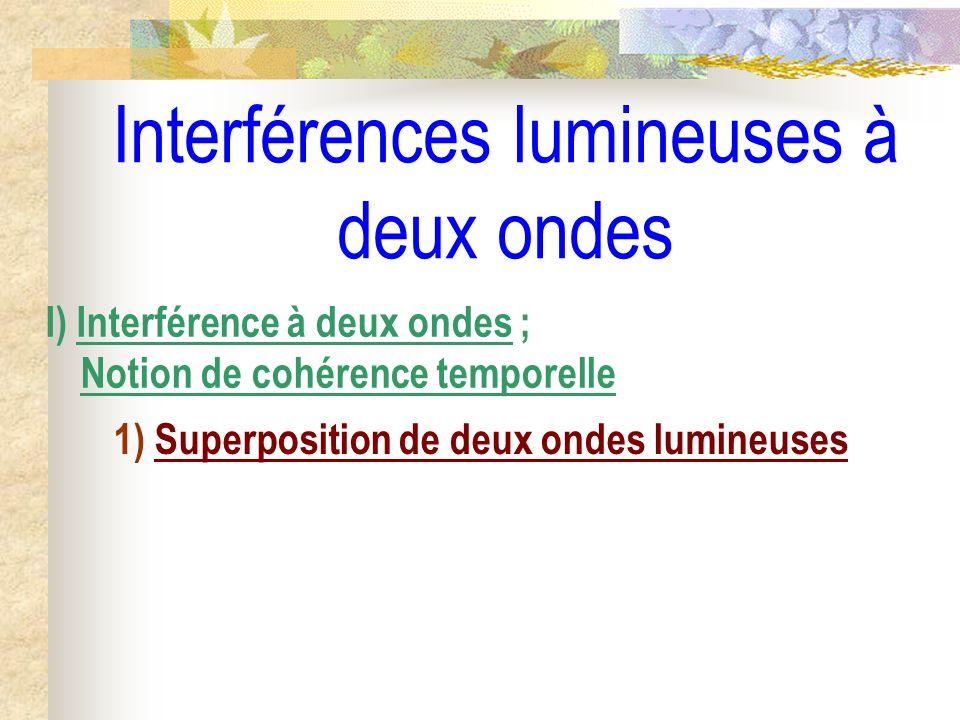 Interférences lumineuses à deux ondes I) Interférence à deux ondes ; Notion de cohérence temporelle 3) Caractéristiques des interférences à deux ondes c) Les surfaces dégale intensité ; Les surfaces dinterférence ) Les surfaces dégale intensité ) Les surfaces dinterférence