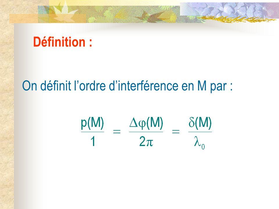 Différents contrastes C = 1C = 0 0 < C < 1
