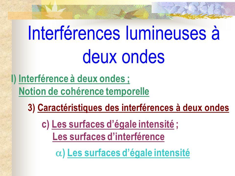 Définition : On définit lordre dinterférence en M par :