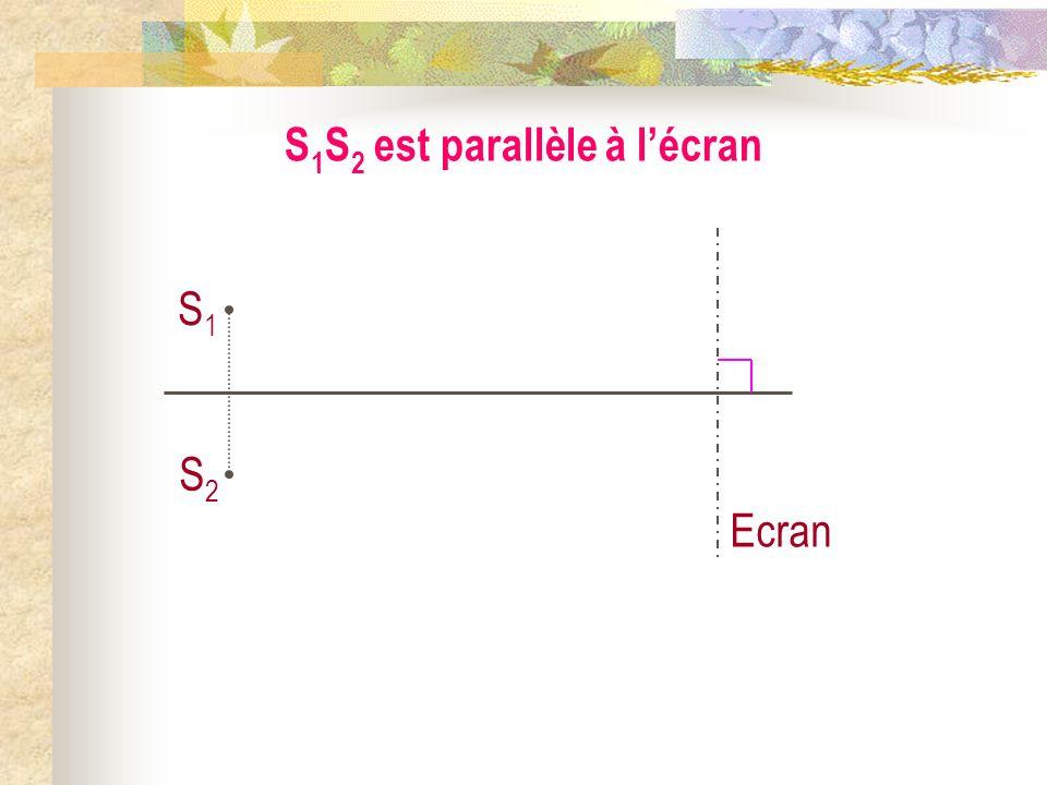 Définition : Une frange est un ensemble de points de lécran caractérisé par un même état vibratoire ou une même différence de marche ou un même ordre