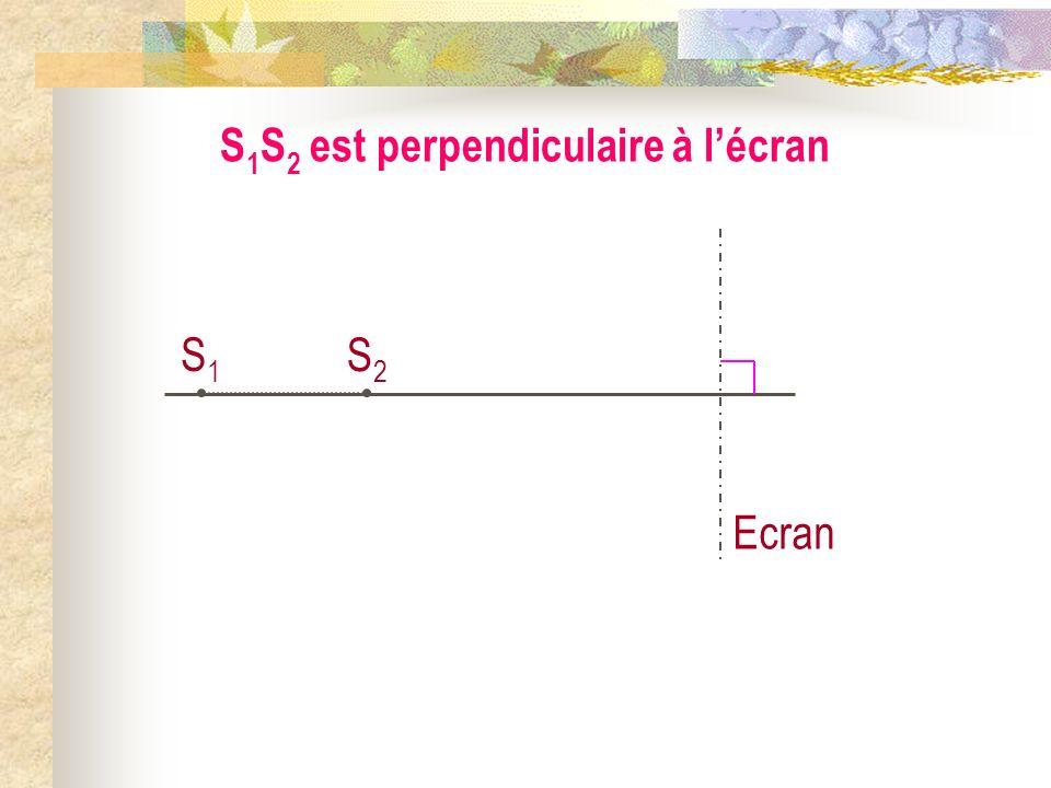 Figures dinterférence Droite S 1 S 2 parallèle à lécran : Ecran E Contraste maximum C = 1 4I 0 0 2I 0 i i Contraste intermédiaire C = 0,3