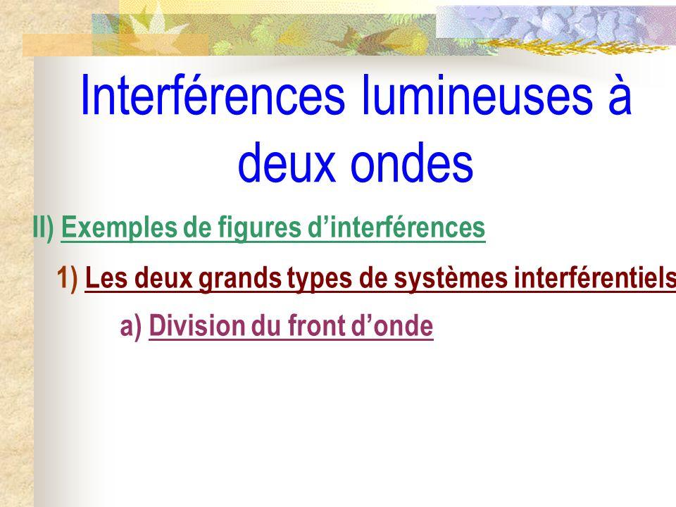 Interférences lumineuses à deux ondes II) Exemples de figures dinterférences