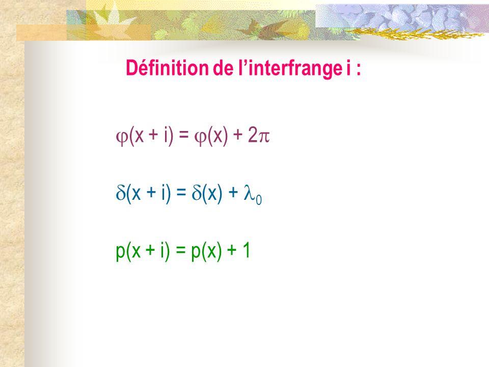 Définition de linterfrange i : Linterfrange i est la distance qui sépare sur lécran deux franges claires (ou sombres) successives.