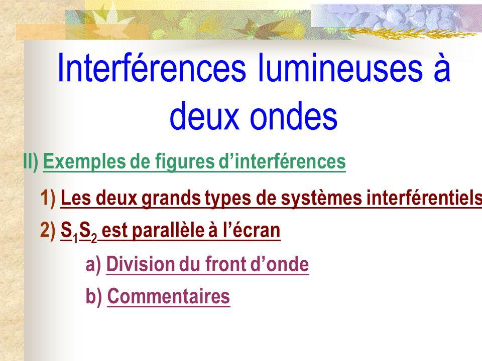 Définition de linterfrange i : (x + i) = (x) + 0 (x + i) = (x) + 2 p(x + i) = p(x) + 1