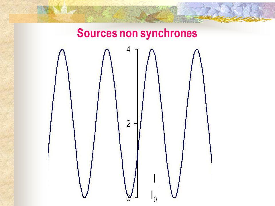 Sources non synchrones y z S F L P1P1 Q1Q1 P2P2 Q2Q2 S1S1 S2S2 n e x O O (SS 2 ) – (SS 1 ) = (SP 2 + P 2 Q 2 + Q 2 S 2 ) – (SP 1 + P 1 Q 1 + Q 1 S 1 )