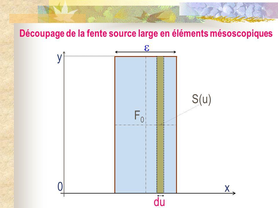Fente source large : différentes largeurs
