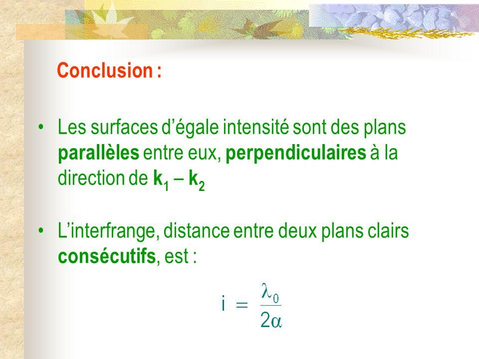 Conclusion : Si deux ondes planes monochromatiques, cohérentes, dont les directions de propagation font entre elles un petit angle 2, interfèrent :