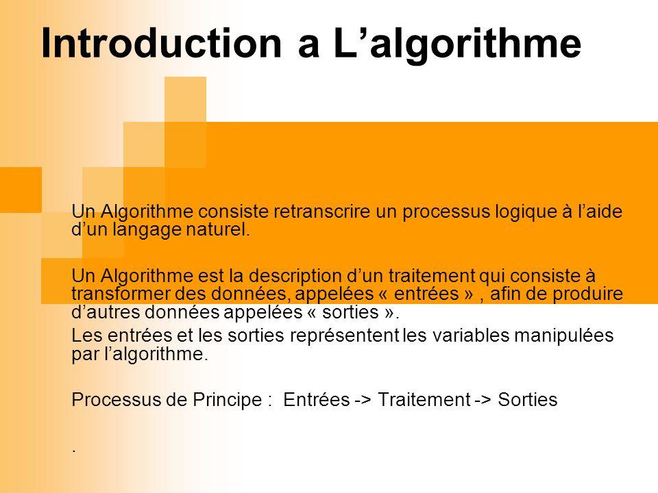 32 Lintérêt dutiliser des procédures est de permettre une plus grande lisibilité de lalgo principal (appelant) : Gain de temps car cela évite décrire plusieurs fois la même chose.