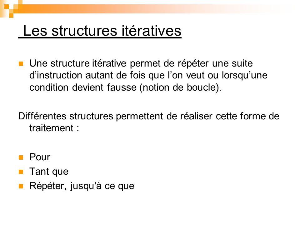 Les structures itératives Une structure itérative permet de répéter une suite dinstruction autant de fois que lon veut ou lorsquune condition devient