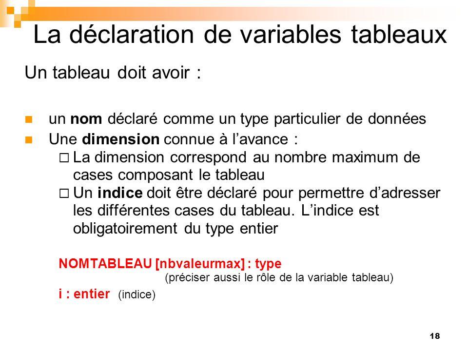 18 La déclaration de variables tableaux Un tableau doit avoir : un nom déclaré comme un type particulier de données Une dimension connue à lavance : L