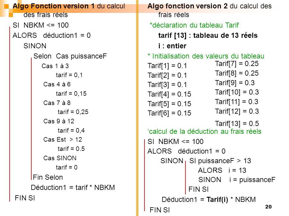 20 Algo Fonction version 1 du calcul des frais réels SI NBKM <= 100 ALORS déduction1 = 0 SINON Selon Cas puissanceF Cas 1 à 3 tarif = 0,1 Cas 4 à 6 ta