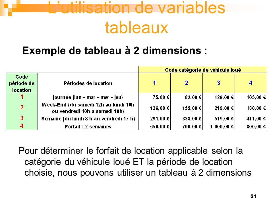 21 Lutilisation de variables tableaux Exemple de tableau à 2 dimensions : Pour déterminer le forfait de location applicable selon la catégorie du véhi
