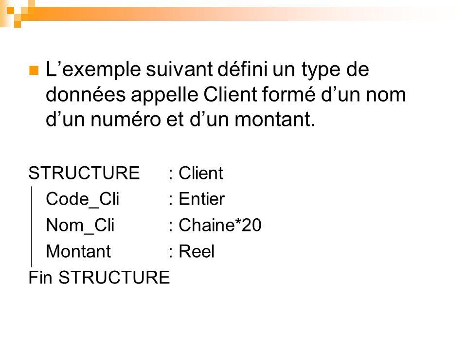 Lexemple suivant défini un type de données appelle Client formé dun nom dun numéro et dun montant. STRUCTURE : Client Code_Cli: Entier Nom_Cli: Chaine