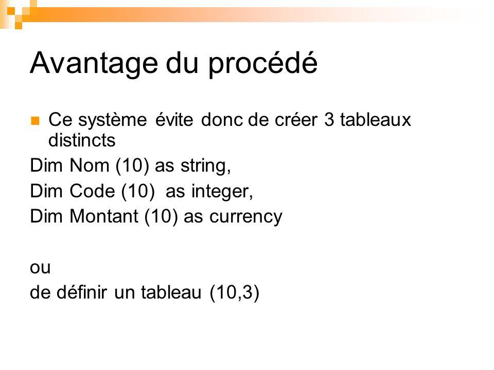 Avantage du procédé Ce système évite donc de créer 3 tableaux distincts Dim Nom (10) as string, Dim Code (10) as integer, Dim Montant (10) as currency