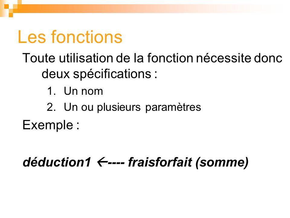 Les fonctions Toute utilisation de la fonction nécessite donc deux spécifications : 1.Un nom 2.Un ou plusieurs paramètres Exemple : déduction1 ---- fr