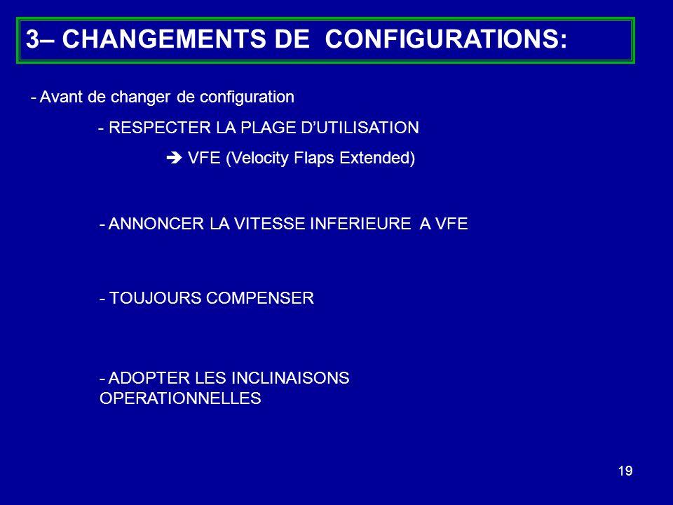 19 - Avant de changer de configuration - RESPECTER LA PLAGE DUTILISATION VFE (Velocity Flaps Extended) 3– CHANGEMENTS DE CONFIGURATIONS: - ANNONCER LA
