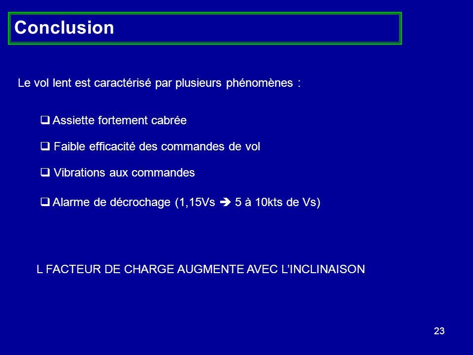 23 Conclusion Le vol lent est caractérisé par plusieurs phénomènes : Assiette fortement cabrée Faible efficacité des commandes de vol Vibrations aux c