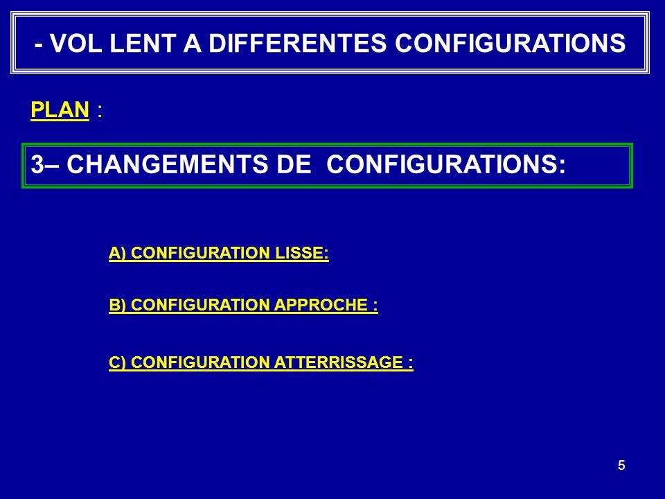 6 - VOL LENT A DIFFERENTES CONFIGURATIONS 1 – LE VOL LENT: A) DEFINITION : Pouvoir piloter lavion à basse vitesse tout en restant dans un domaine de sécurité.