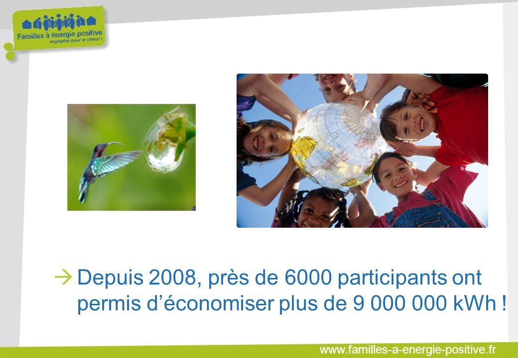 www.familles-a-energie-positive.fr Depuis 2008, près de 6000 participants ont permis déconomiser plus de 9 000 000 kWh !