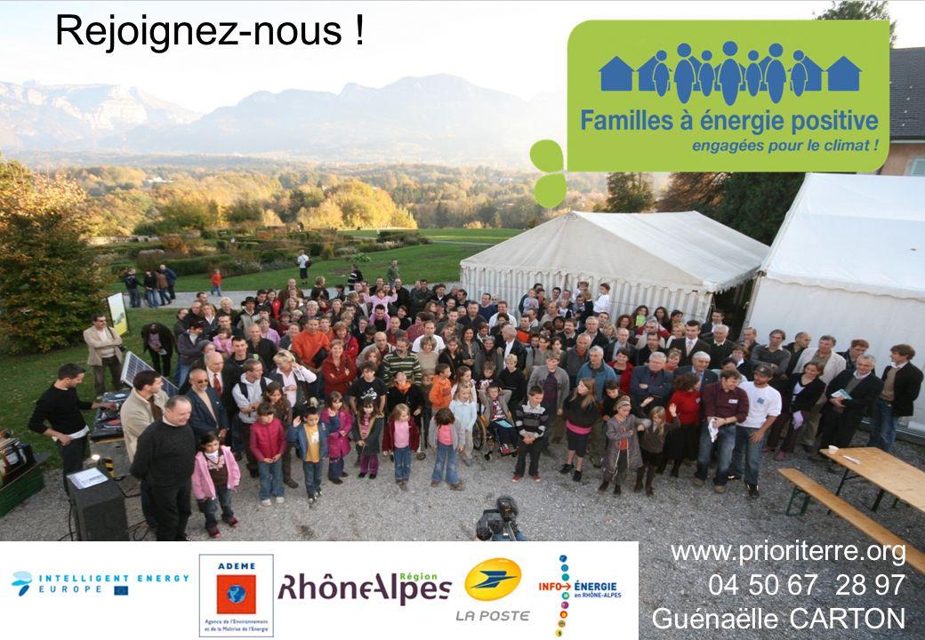 www.familles-a-energie-positive.fr www.prioriterre.org 04 50 67 28 97 Guénaëlle CARTON Rejoignez-nous !