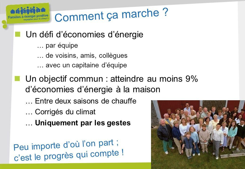 www.familles-a-energie-positive.fr Comment ça marche .